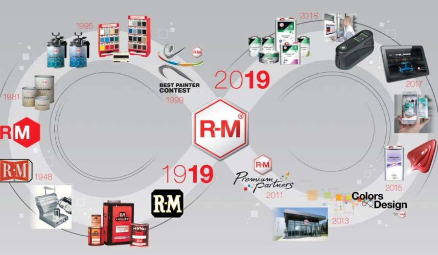 "R-M® celebrates its century-long success story. ""Being successful means being innovative"""
